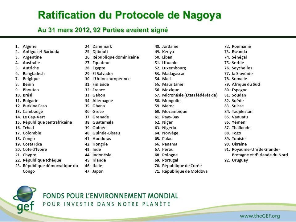 Ratification du Protocole de Nagoya Au 31 mars 2012, 92 Parties avaient signé 1.Algérie 2.Antigua et Barbuda 3.Argentine 4.Australie 5.Autriche 6.Bang