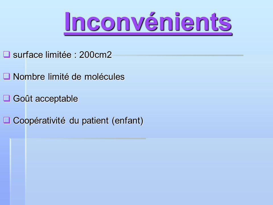 Inconvénients surface limitée : 200cm2 surface limitée : 200cm2 Nombre limité de molécules Nombre limité de molécules Goût acceptable Goût acceptable Coopérativité du patient (enfant) Coopérativité du patient (enfant)