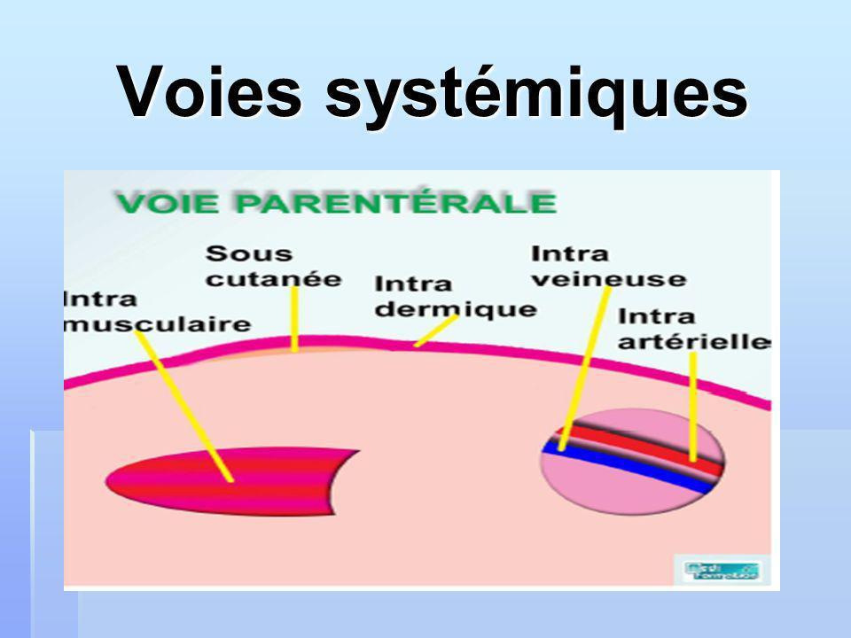 Voies systémiques