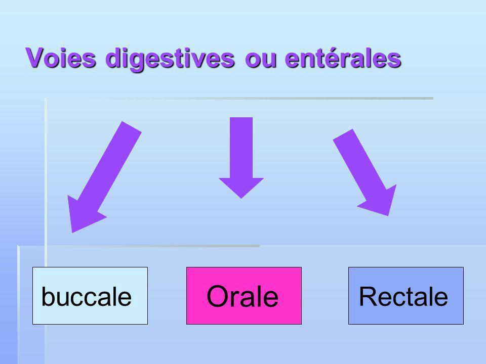 Voies digestives ou entérales buccale Orale Rectale