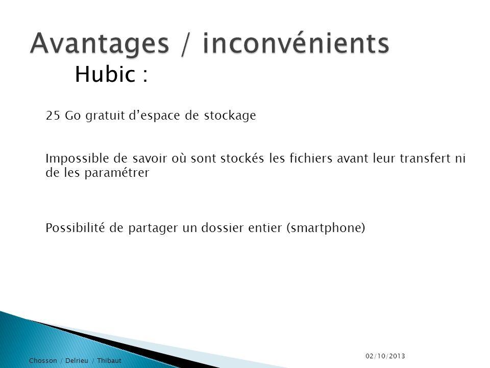 Chosson / Delrieu / Thibaut Hubic : 25 Go gratuit despace de stockage Impossible de savoir où sont stockés les fichiers avant leur transfert ni de les paramétrer Possibilité de partager un dossier entier (smartphone) 02/10/2013