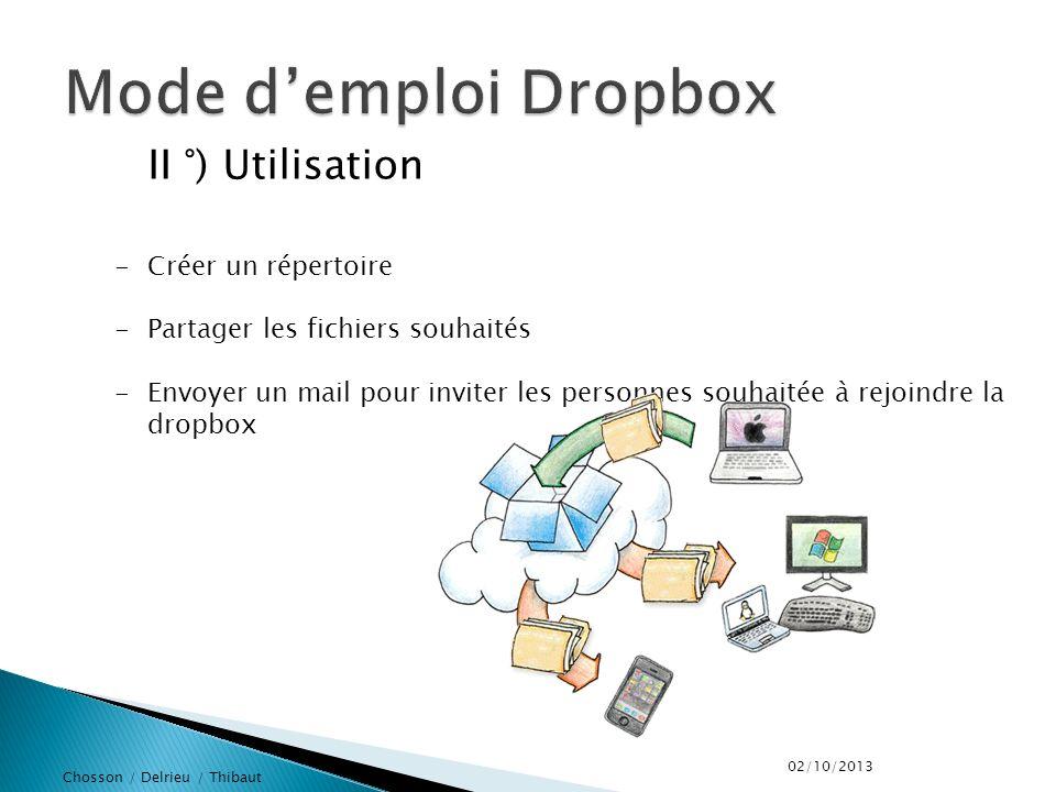 Chosson / Delrieu / Thibaut http://www.deviendragrand.fr/2011/04/dropbox-petit-mode- demploi/#sthash.i5ZGlti2.dpuf http://www.caseeworld.com/-le-monde-des-jeunes- /index.php/comment-faire-/5377-comment-sauvegarder-et-partager- vos-donnees-avec-le-cloud-.html http://www.olivierhuet.fr/blog/20120307/comparatif-dropbox-hubic- zumodrive-et-sugarsync/ 02/10/2013