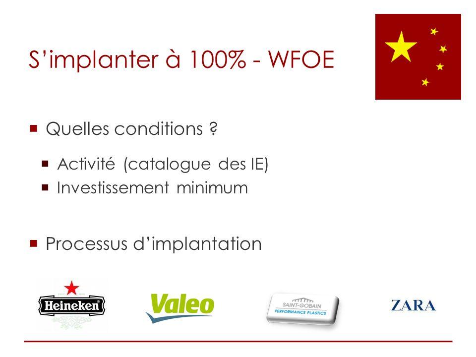 Simplanter à 100% - WFOE Quelles conditions ? Activité (catalogue des IE) Investissement minimum Processus dimplantation