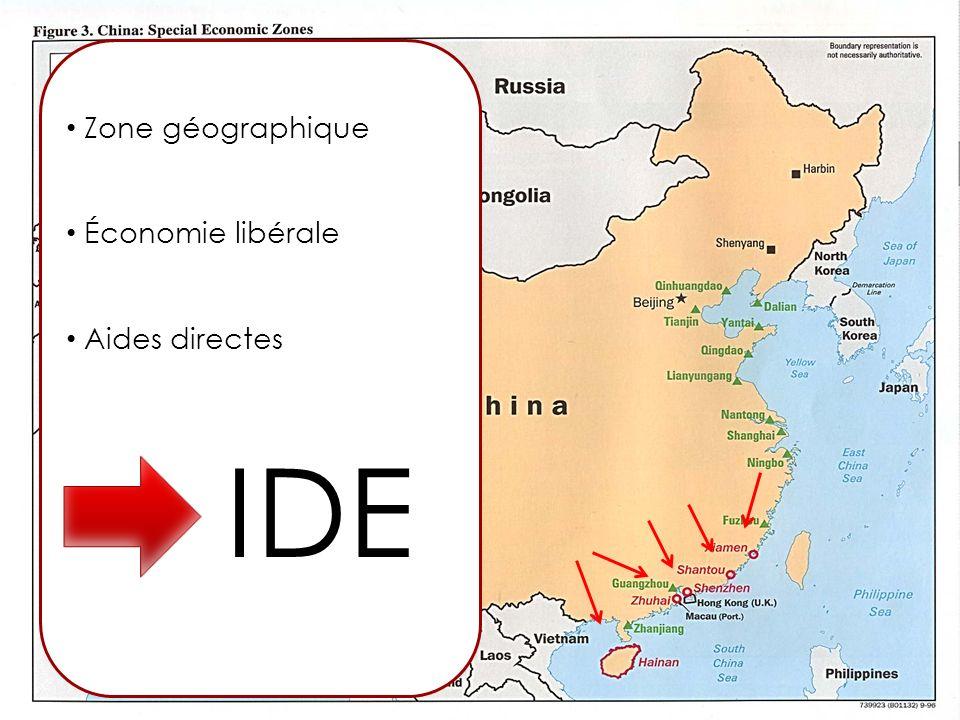 Introduction Chine 1980 Léconomie socialiste de marché Z.E.S I.D.E