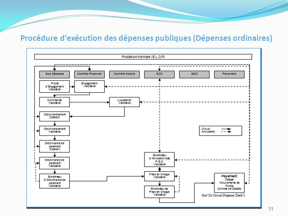 Procédure dexécution des dépenses publiques (Dépenses ordinaires) 11