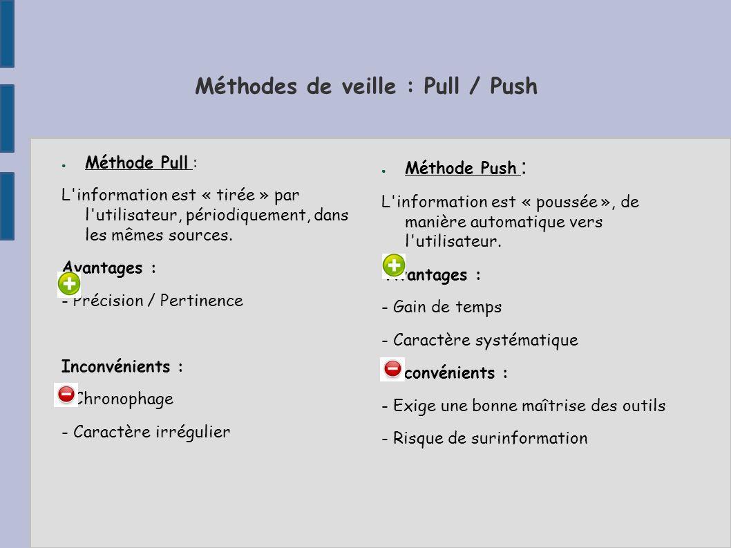 Méthodes de veille : Pull / Push Méthode Pull : L information est « tirée » par l utilisateur, périodiquement, dans les mêmes sources.