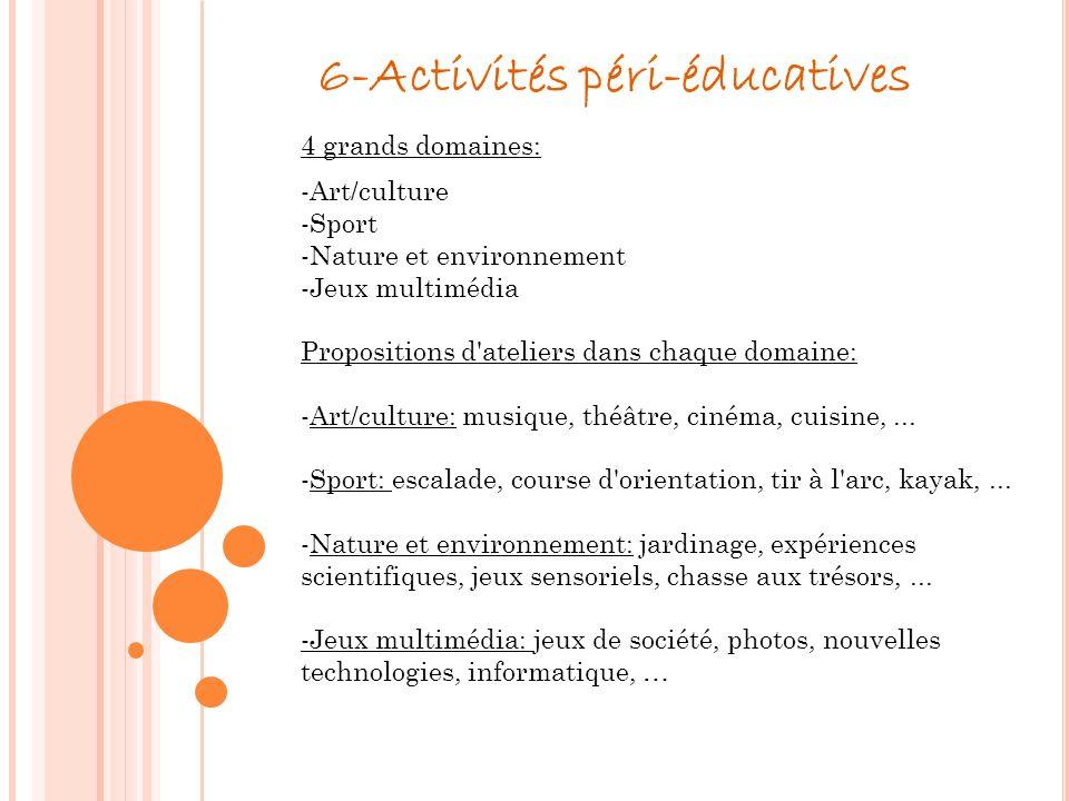 6-Activités péri-éducatives 4 grands domaines: -Art/culture -Sport -Nature et environnement -Jeux multimédia Propositions d ateliers dans chaque domaine: -Art/culture: musique, théâtre, cinéma, cuisine,...
