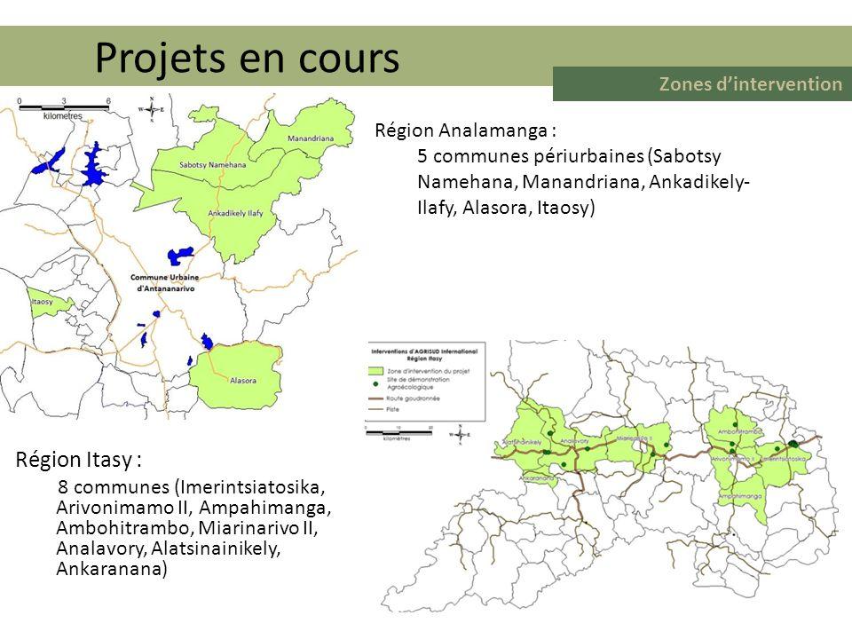 Projet Foresterie et Agroforesterie Paysanne – Partenariat avec Action Carbone, AMADESE, LRI, IRD, IOGA – Encadrement de 1200 producteurs dans ladoption des pratiques agroécologiques – Aménagement / Valorisation de 900 ha de Tanety dans lItasy – Développement de méthodes danalyse et de suivi de limpact carbone du projet – Cofinancement AFD – 2011-2015 Formation de 60 Associations Malgaches – Projet UE en cours dinstruction Perspectives