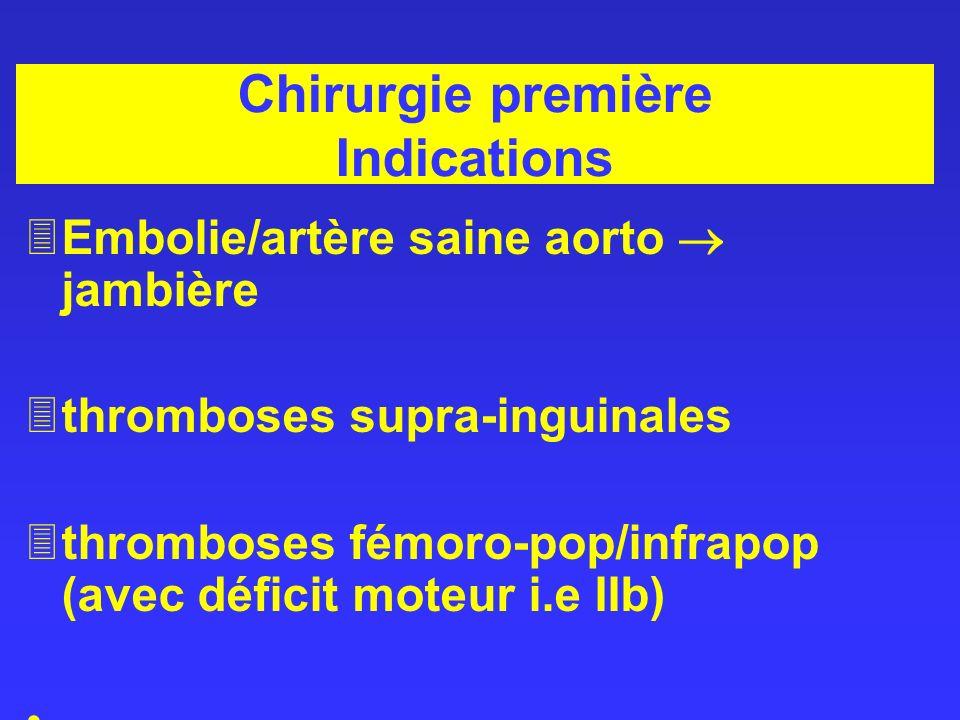 Chirurgie première Indications 3Embolie/artère saine aorto jambière 3thromboses supra-inguinales thromboses fémoro-pop/infrapop (avec déficit moteur i