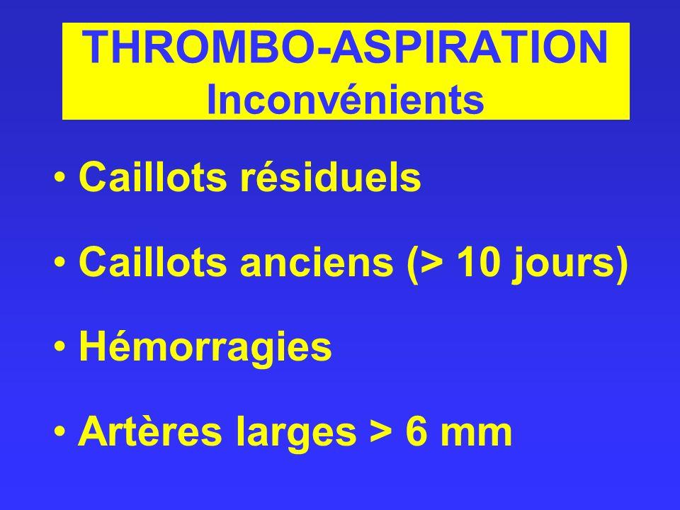 THROMBO-ASPIRATION Inconvénients Caillots résiduels Caillots anciens (> 10 jours) Hémorragies Artères larges > 6 mm