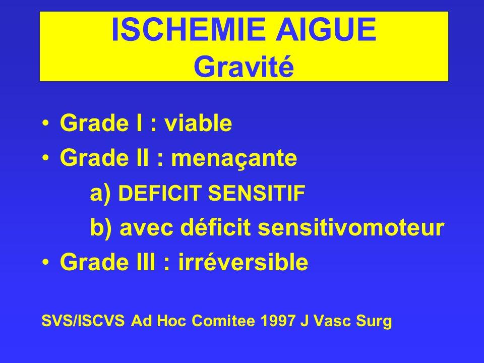 ISCHEMIE AIGUE Gravité Grade I : viable Grade II : menaçante a) DEFICIT SENSITIF b) avec déficit sensitivomoteur Grade III : irréversible SVS/ISCVS Ad