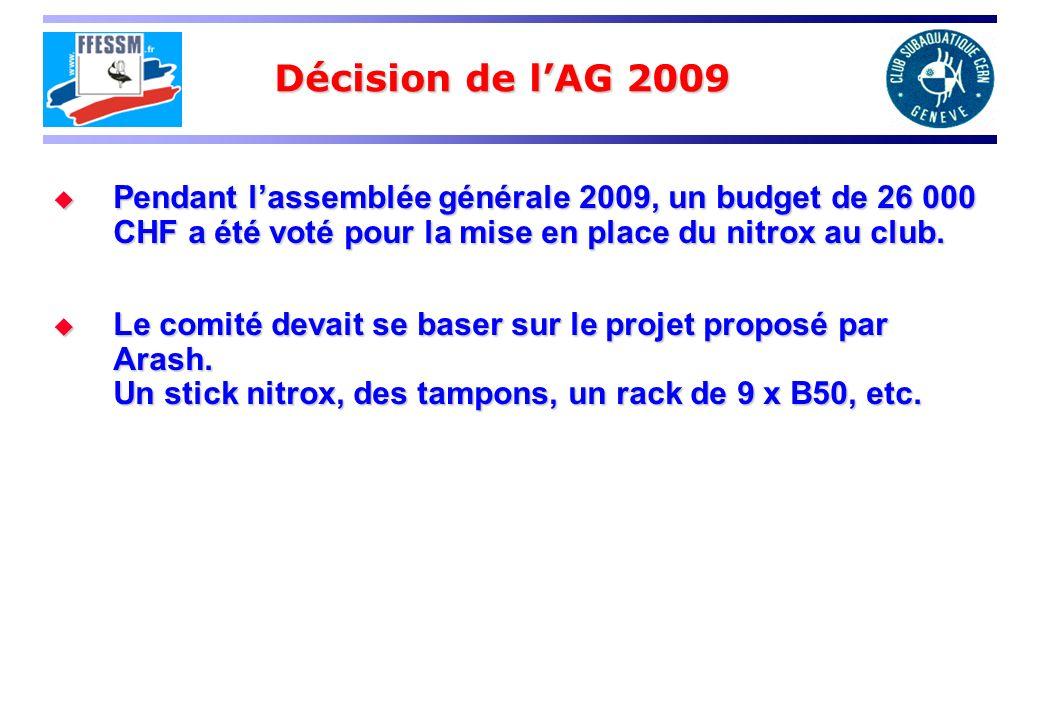 Décision de lAG 2009 Pendant lassemblée générale 2009, un budget de 26 000 CHF a été voté pour la mise en place du nitrox au club. Pendant lassemblée