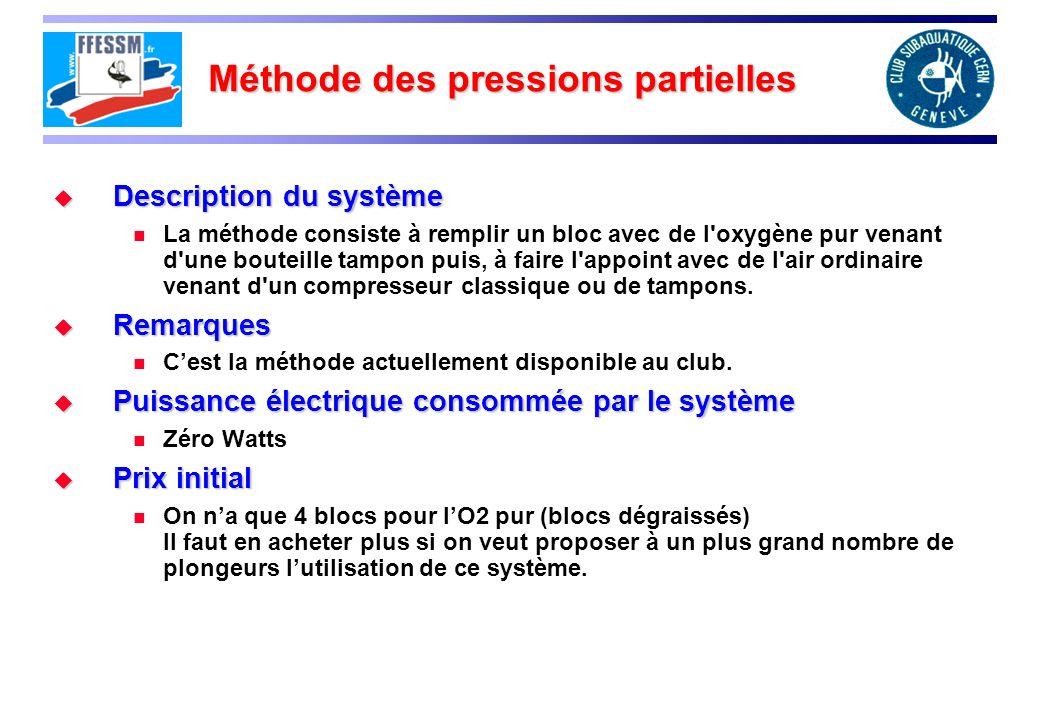 Méthode des pressions partielles Description du système Description du système La méthode consiste à remplir un bloc avec de l'oxygène pur venant d'un
