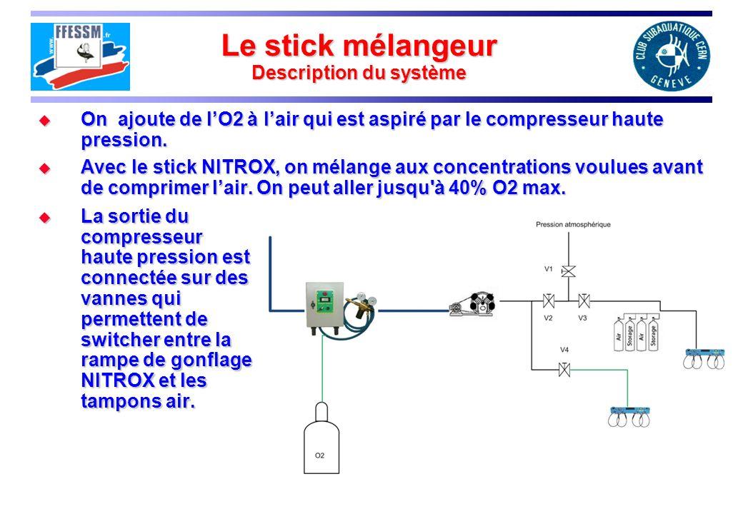 Le stick mélangeur Description du système On ajoute de lO2 à lair qui est aspiré par le compresseur haute pression. On ajoute de lO2 à lair qui est as