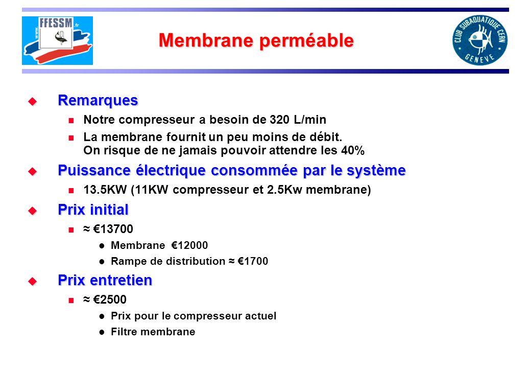 Membrane perméable Remarques Remarques Notre compresseur a besoin de 320 L/min La membrane fournit un peu moins de débit. On risque de ne jamais pouvo