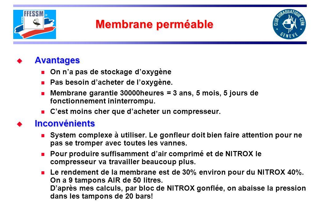 Membrane perméable Avantages Avantages On na pas de stockage doxygène Pas besoin dacheter de loxygène. Membrane garantie 30000heures = 3 ans, 5 mois,