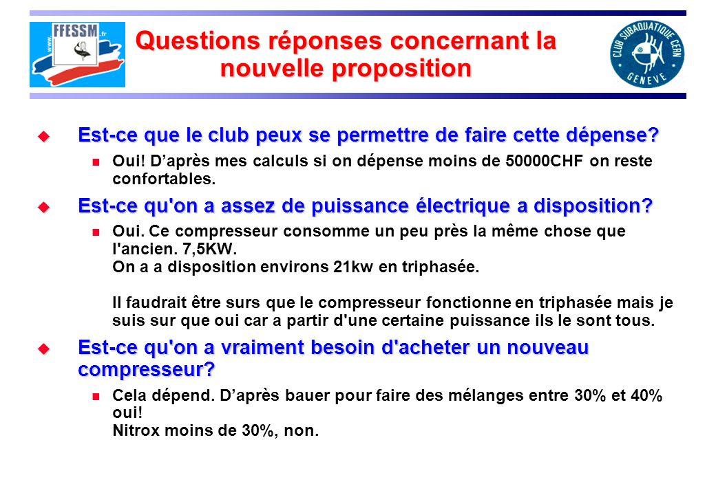 Questions réponses concernant la nouvelle proposition Est-ce que le club peux se permettre de faire cette dépense? Est-ce que le club peux se permettr