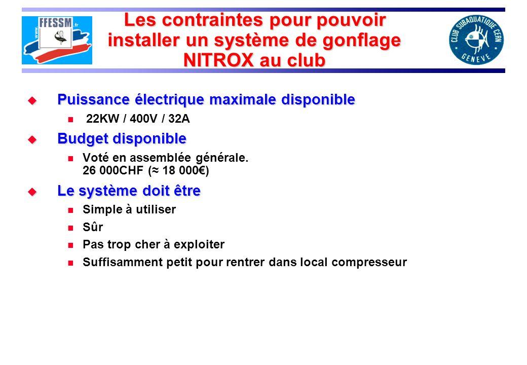 Les contraintes pour pouvoir installer un système de gonflage NITROX au club Puissance électrique maximale disponible Puissance électrique maximale di