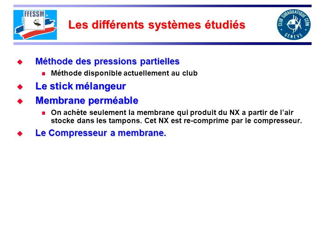 Les différents systèmes étudiés Méthode des pressions partielles Méthode des pressions partielles Méthode disponible actuellement au club Le stick mél