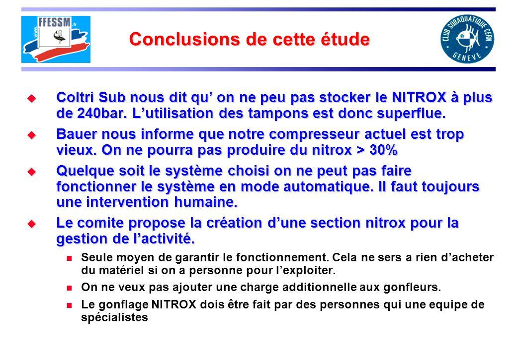 Conclusions de cette étude Coltri Sub nous dit qu on ne peu pas stocker le NITROX à plus de 240bar. Lutilisation des tampons est donc superflue. Coltr
