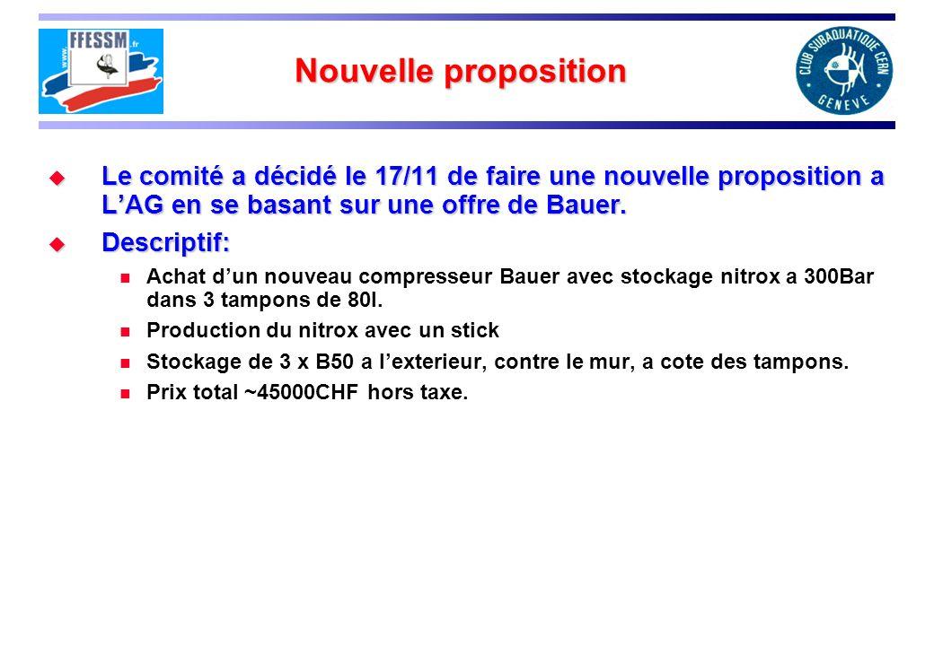 Nouvelle proposition Le comité a décidé le 17/11 de faire une nouvelle proposition a LAG en se basant sur une offre de Bauer. Le comité a décidé le 17