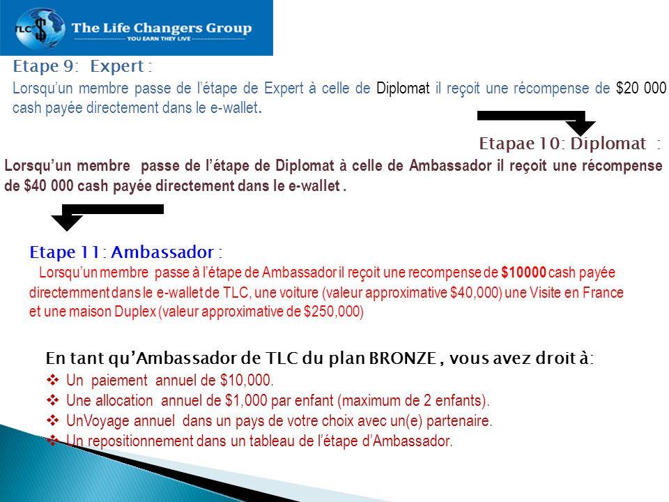 Etape 9: Expert : Lorsquun membre passe de létape de Expert à celle de Diplomat il reçoit une récompense de $20 000 cash payée directement dans le e-w