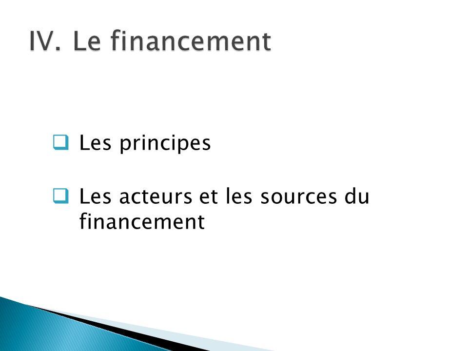 Les principes Les acteurs et les sources du financement