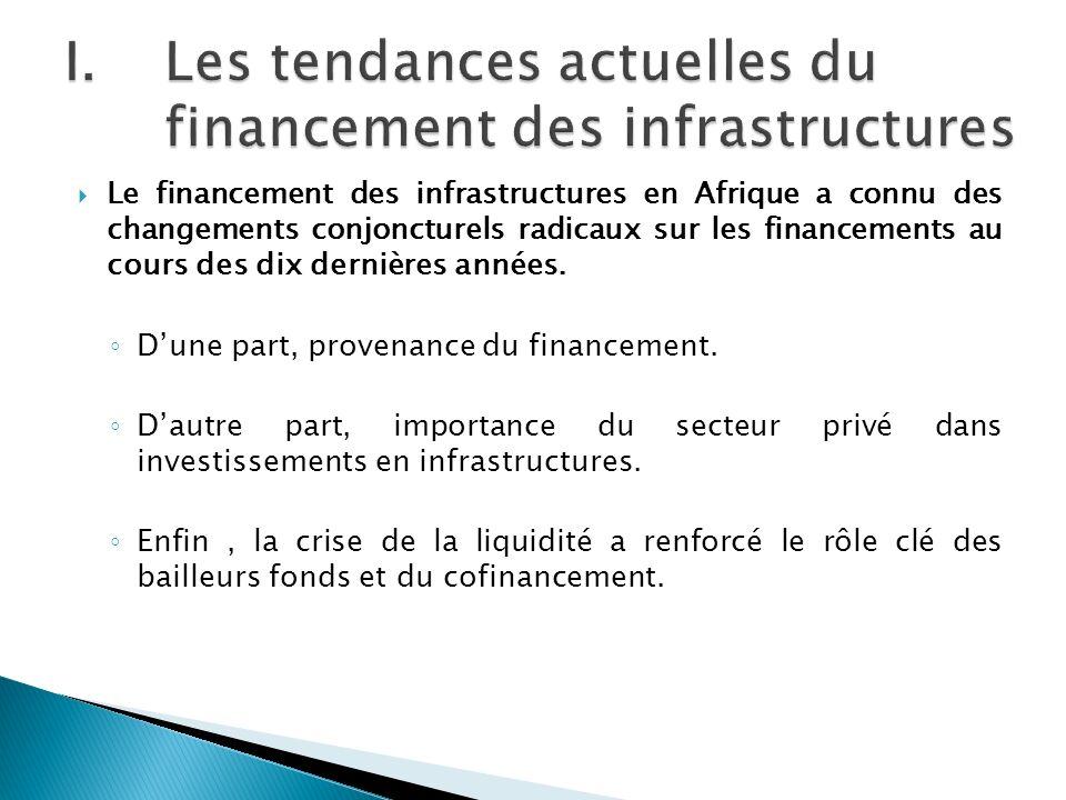 Le financement des infrastructures en Afrique a connu des changements conjoncturels radicaux sur les financements au cours des dix dernières années.