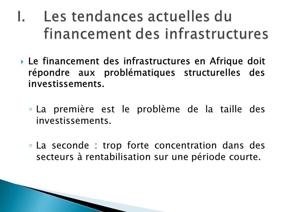 Le financement des infrastructures en Afrique doit répondre aux problématiques structurelles des investissements.
