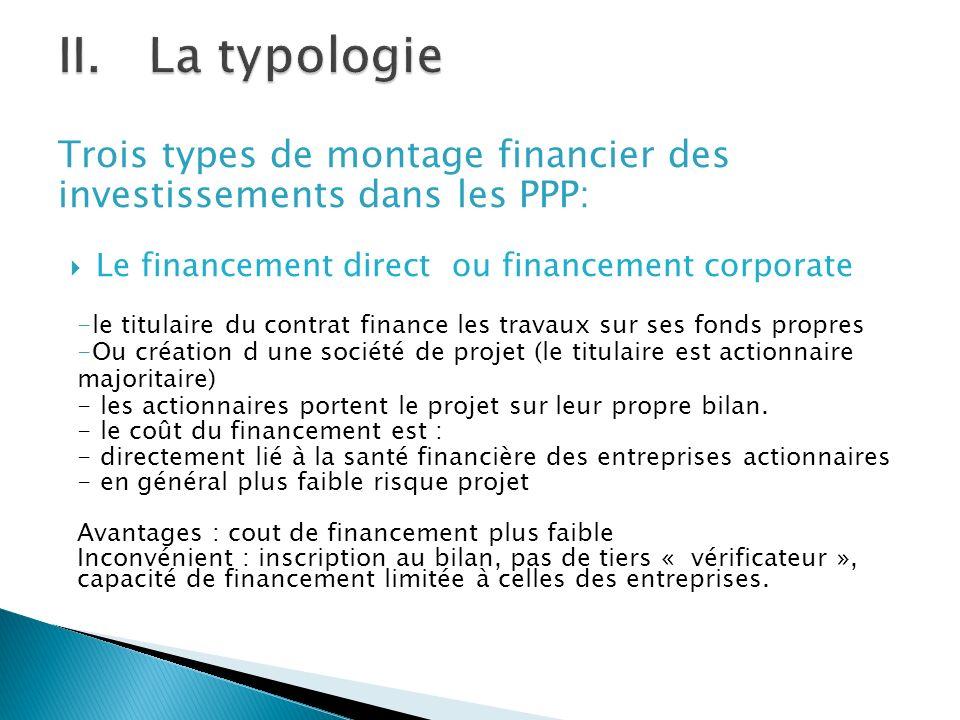 Trois types de montage financier des investissements dans les PPP: Le financement direct ou financement corporate -le titulaire du contrat finance les travaux sur ses fonds propres -Ou création d une société de projet (le titulaire est actionnaire majoritaire) - les actionnaires portent le projet sur leur propre bilan.