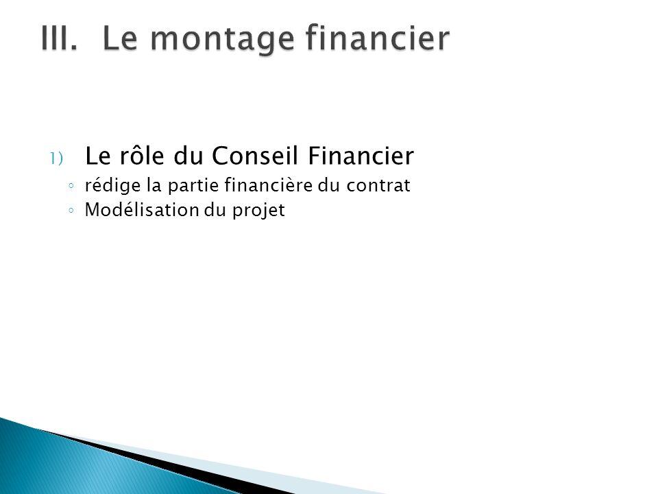 1) Le rôle du Conseil Financier rédige la partie financière du contrat Modélisation du projet