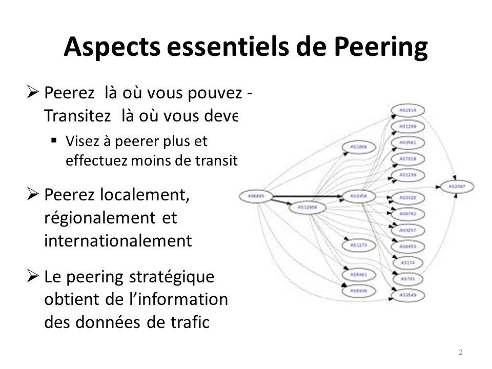Aspects essentiels de Peering Peerez là où vous pouvez - Transitez là où vous devez Visez à peerer plus et effectuez moins de transit Peerez localement, régionalement et internationalement Le peering stratégique obtient de linformation des données de trafic 2