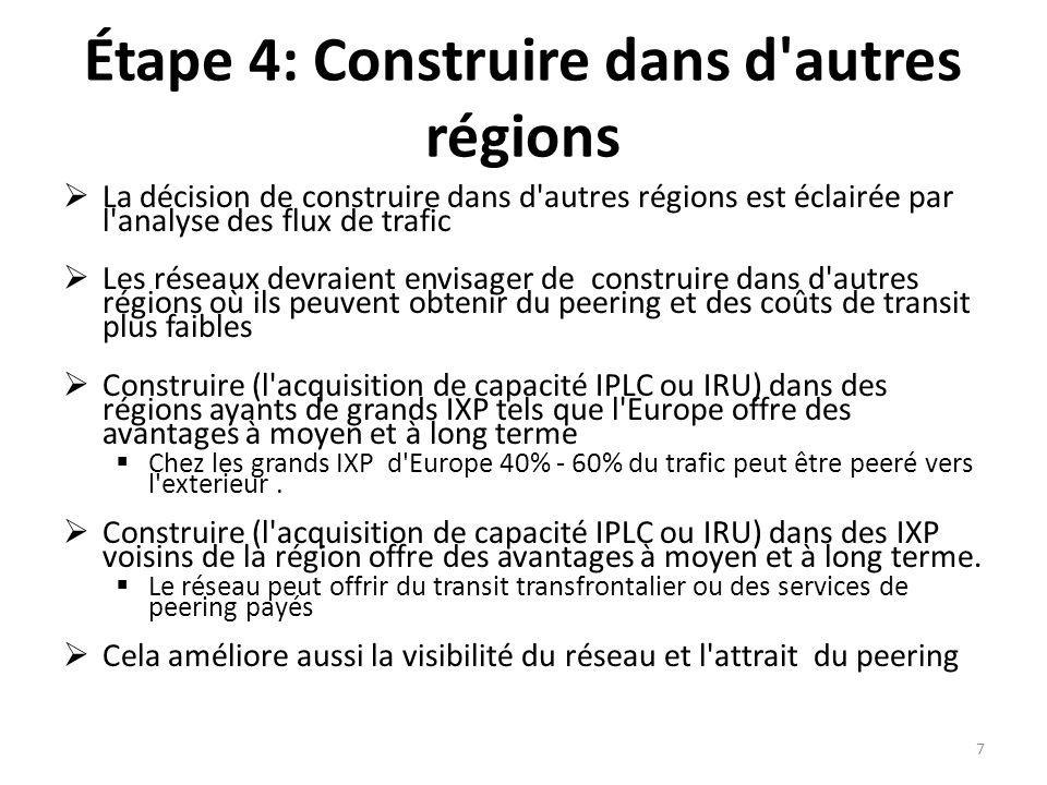 Étape 4: Construire dans d autres régions La décision de construire dans d autres régions est éclairée par l analyse des flux de trafic Les réseaux devraient envisager de construire dans d autres régions où ils peuvent obtenir du peering et des coûts de transit plus faibles Construire (l acquisition de capacité IPLC ou IRU) dans des régions ayants de grands IXP tels que l Europe offre des avantages à moyen et à long terme Chez les grands IXP d Europe 40% - 60% du trafic peut être peeré vers l exterieur.