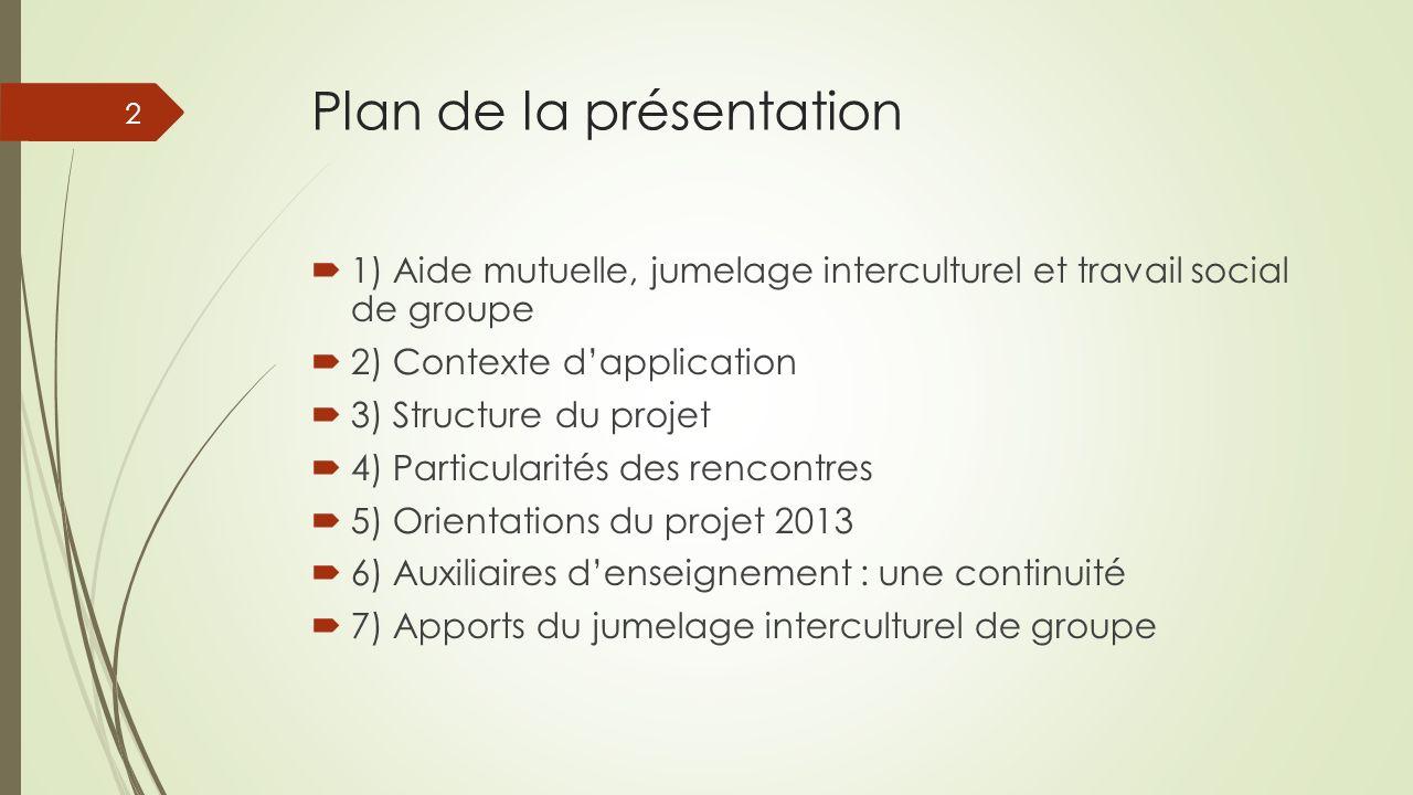 Plan de la présentation 1) Aide mutuelle, jumelage interculturel et travail social de groupe 2) Contexte dapplication 3) Structure du projet 4) Partic