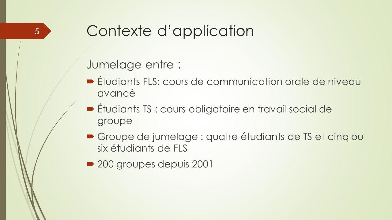Contexte dapplication Jumelage entre : Étudiants FLS: cours de communication orale de niveau avancé Étudiants TS : cours obligatoire en travail social