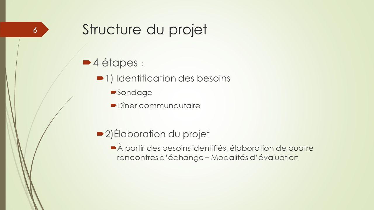Structure du projet 4 étapes : 1) Identification des besoins Sondage Dîner communautaire 2)Élaboration du projet À partir des besoins identifiés, élab