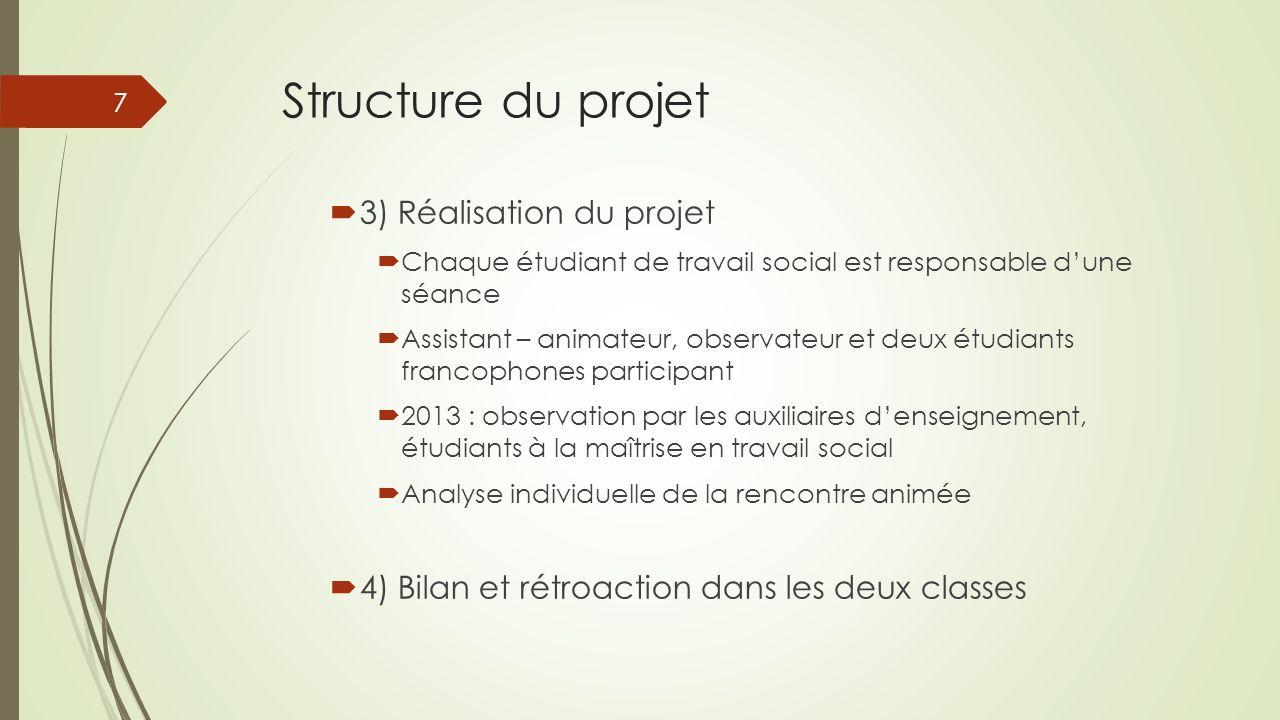 Structure du projet 3) Réalisation du projet Chaque étudiant de travail social est responsable dune séance Assistant – animateur, observateur et deux