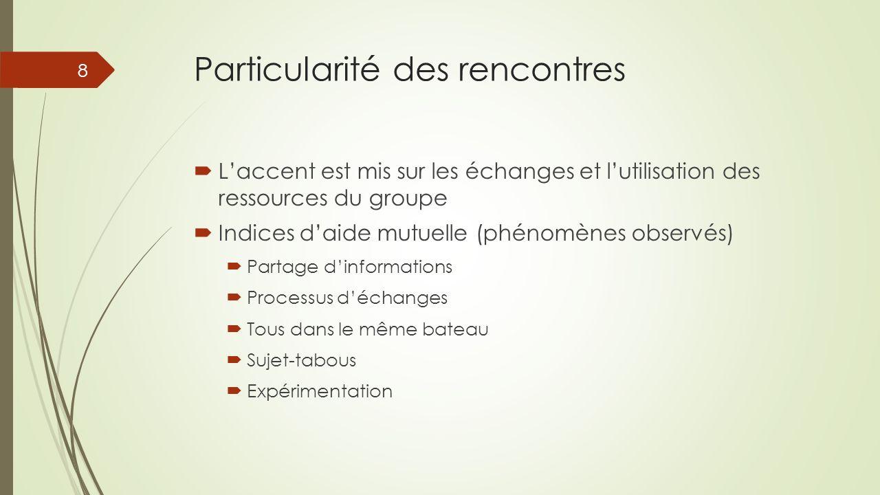 Particularité des rencontres Laccent est mis sur les échanges et lutilisation des ressources du groupe Indices daide mutuelle (phénomènes observés) Pa
