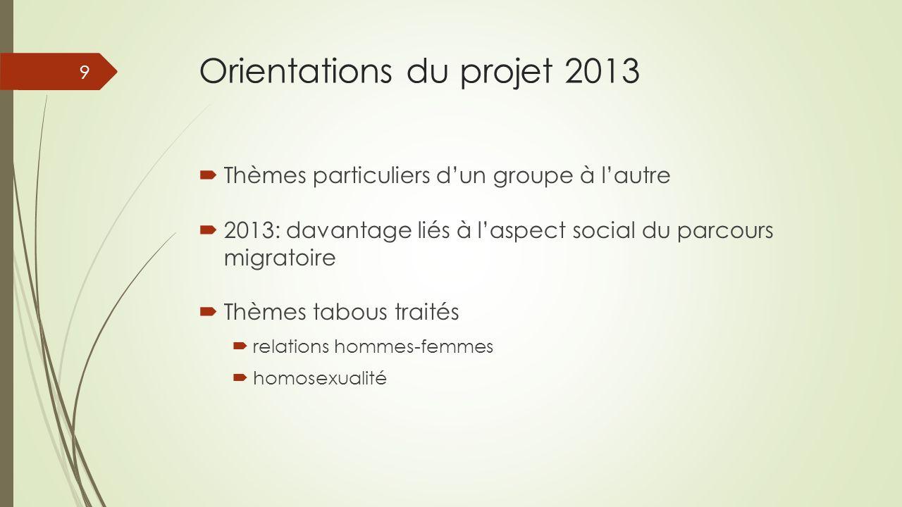 Orientations du projet 2013 Thèmes particuliers dun groupe à lautre 2013: davantage liés à laspect social du parcours migratoire Thèmes tabous traités