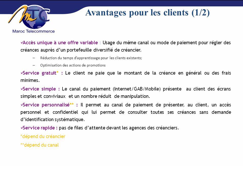 Service de proximité : service basé sur des canaux de proximité accessibles aux clients quelque soit leur localisation (MRE à létranger, client non résident dans la ville servit par le créancier, etc......) Service disponible* : 24H/24H, 7J/7.