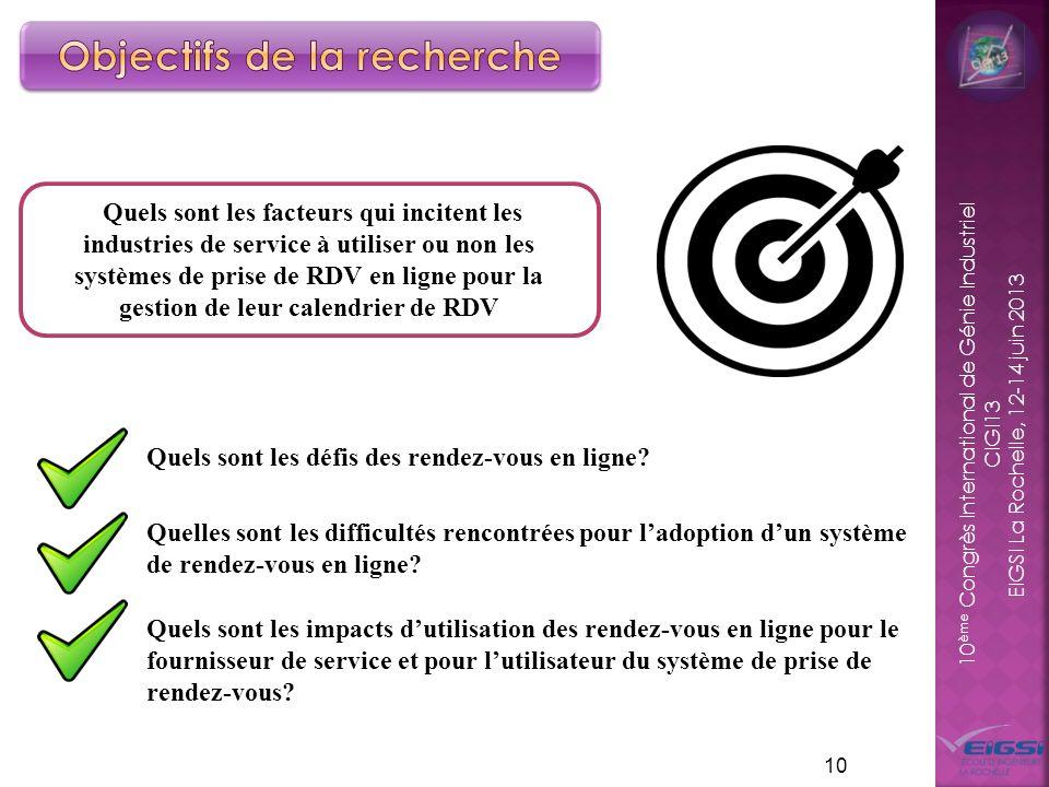 10 ème Congrès International de Génie Industriel CIGI13 EIGSI La Rochelle, 12-14 juin 2013 10 Quels sont les facteurs qui incitent les industries de s