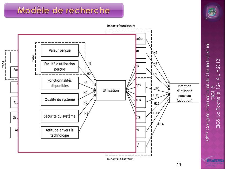 10 ème Congrès International de Génie Industriel CIGI13 EIGSI La Rochelle, 12-14 juin 2013 11