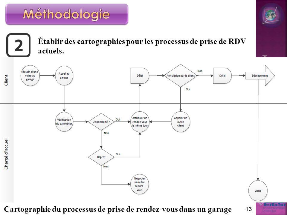 10 ème Congrès International de Génie Industriel CIGI13 EIGSI La Rochelle, 12-14 juin 2013 13 Établir des cartographies pour les processus de prise de