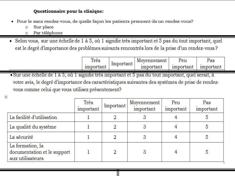 10 ème Congrès International de Génie Industriel CIGI13 EIGSI La Rochelle, 12-14 juin 2013 14 Revue de litterature Faire des entrevues directes avec l