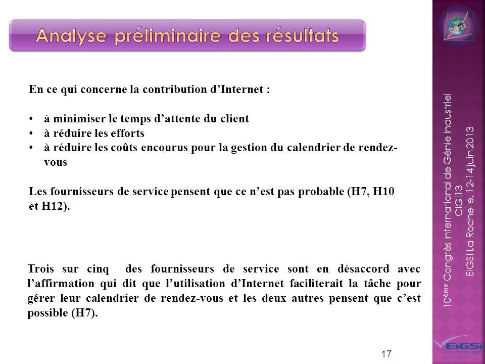 10 ème Congrès International de Génie Industriel CIGI13 EIGSI La Rochelle, 12-14 juin 2013 17 En ce qui concerne la contribution dInternet : à minimis