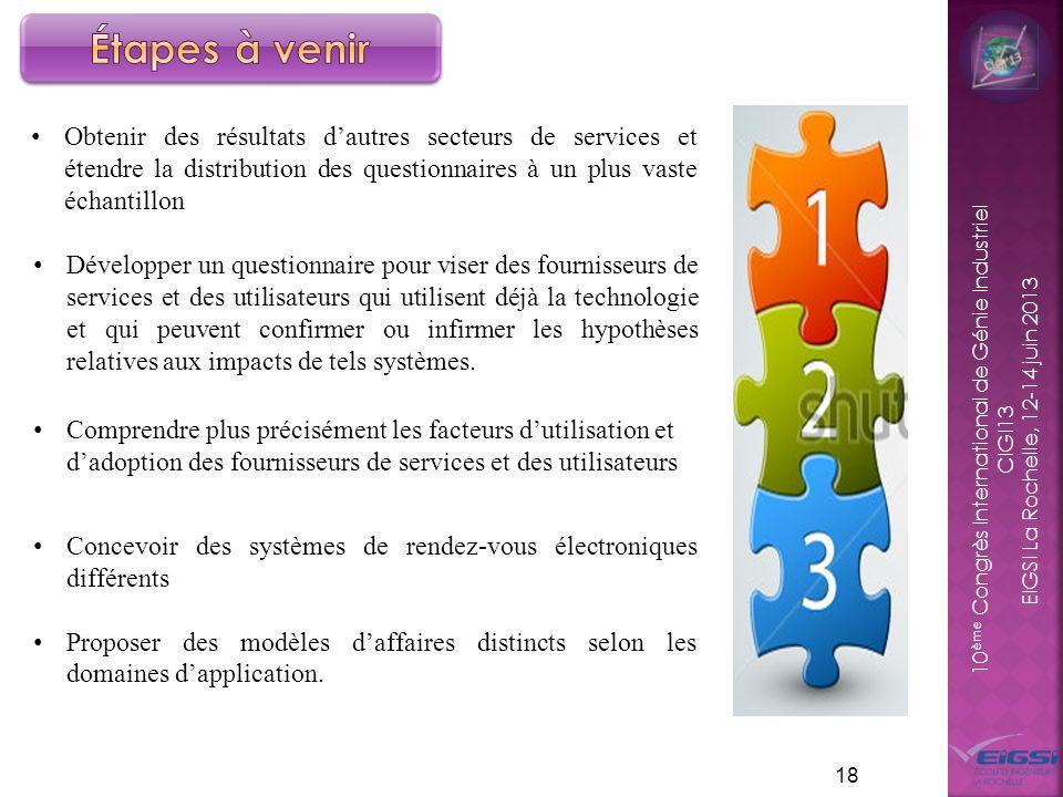 10 ème Congrès International de Génie Industriel CIGI13 EIGSI La Rochelle, 12-14 juin 2013 18 Obtenir des résultats dautres secteurs de services et ét