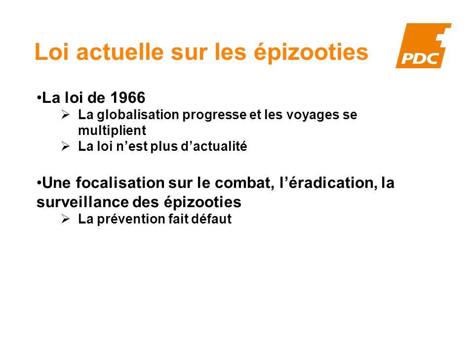 Loi actuelle sur les épizooties La loi de 1966 La globalisation progresse et les voyages se multiplient La loi nest plus dactualité Une focalisation s