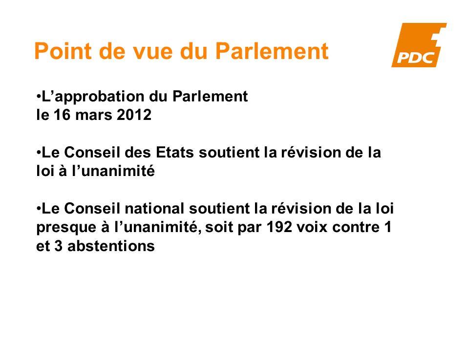 Point de vue du Parlement Lapprobation du Parlement le 16 mars 2012 Le Conseil des Etats soutient la révision de la loi à lunanimité Le Conseil nation