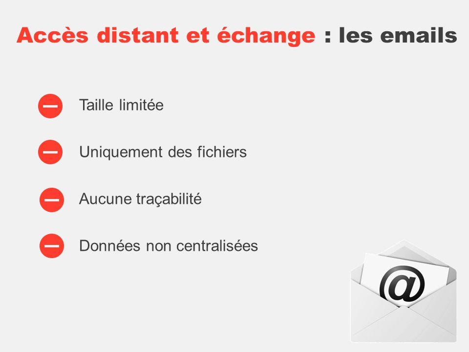 Accès distant et échange : les emails Taille limitée Uniquement des fichiers Aucune traçabilité Données non centralisées