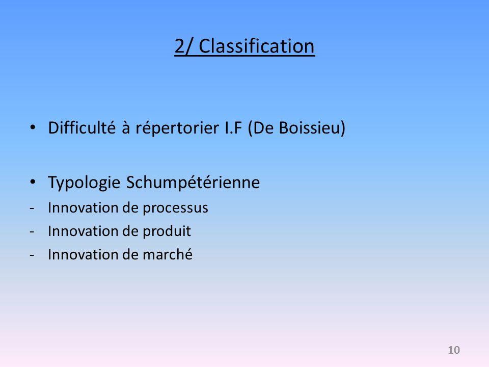 2/ Classification Difficulté à répertorier I.F (De Boissieu) Typologie Schumpétérienne -Innovation de processus -Innovation de produit -Innovation de